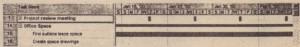 maA?recluDrrinmg taIskIis ~~~~k~2~;:~~Jtili~~~t~n~i~ff~id~M~~~ represented by ~ .. ~ ~ Project ,- meetino I individual bars on .,. .:J OffICe ~. the Gantt Chort