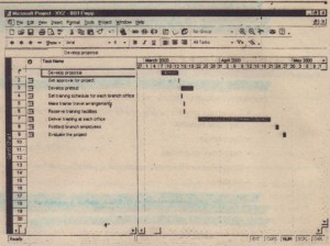rmmImIIII A Gantt Chart shows each activity and the time necessary to complete