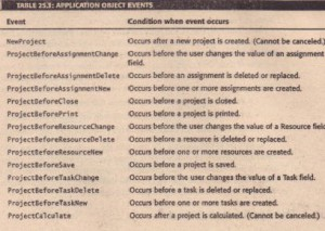 APPLICATION OBJEO EVENTS