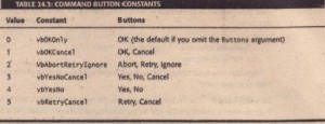 COMMAND BUTTON CONSTANTS