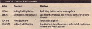 MESSAGE BOX OPTIONS