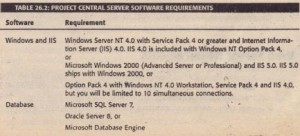PROJECT CENTRAL SERVER SOFTWARE REQUIREMENTS