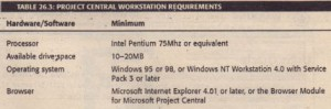 PROJECT CENTRAL WORKSTATION REQUIREMENTS