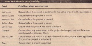 PROJECT OBJECT EVENT