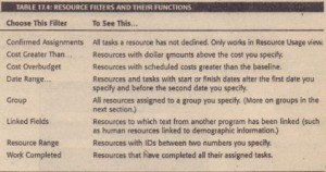 RESOURCE FILTERS AND THEIR FUNCTIONS