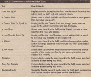 TABLE 17.5 CUSTOM FILTER TEST