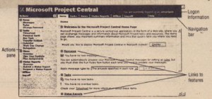 The Project Central